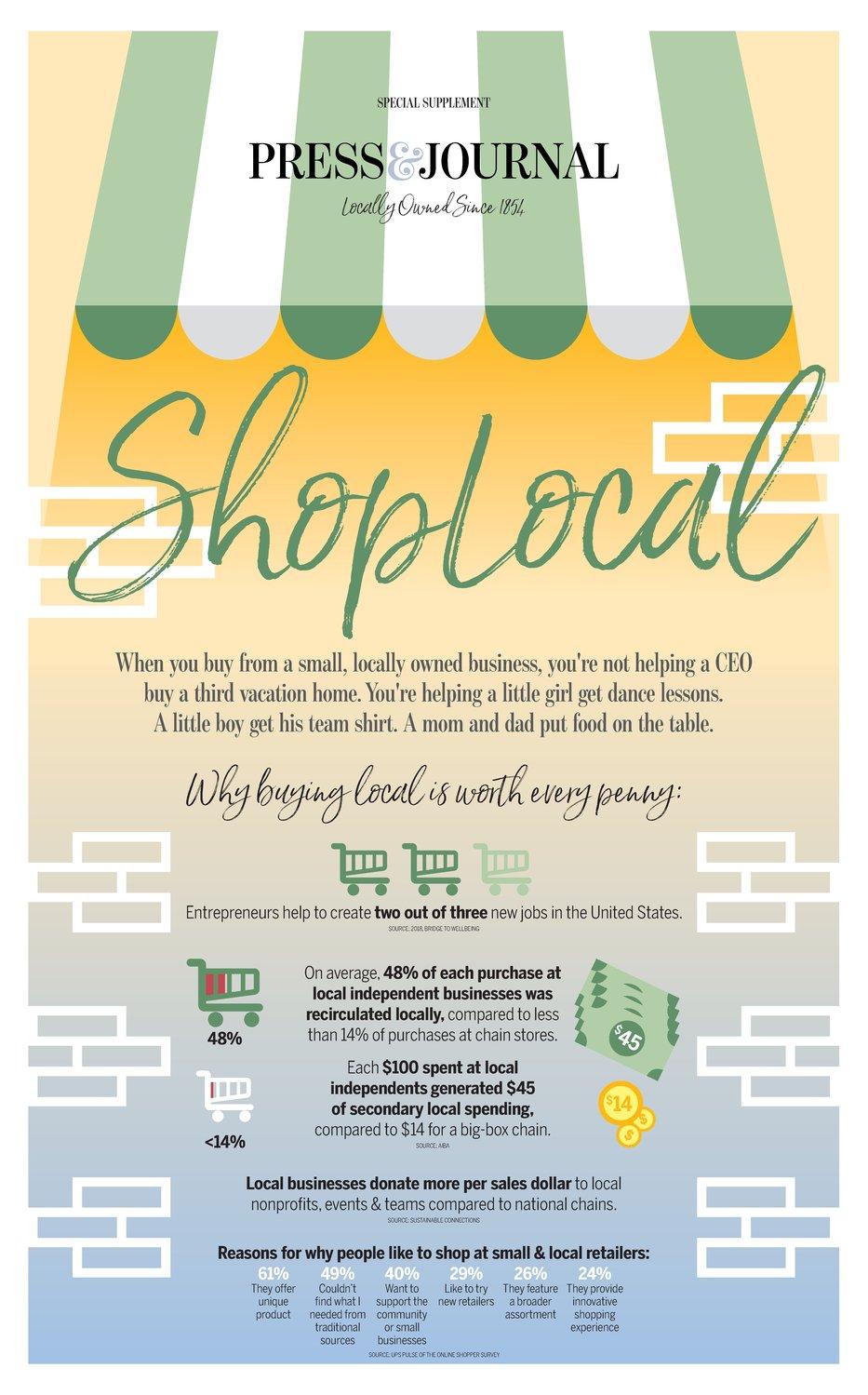 Press & Journal: Shop Local 2018 | Press & Journal