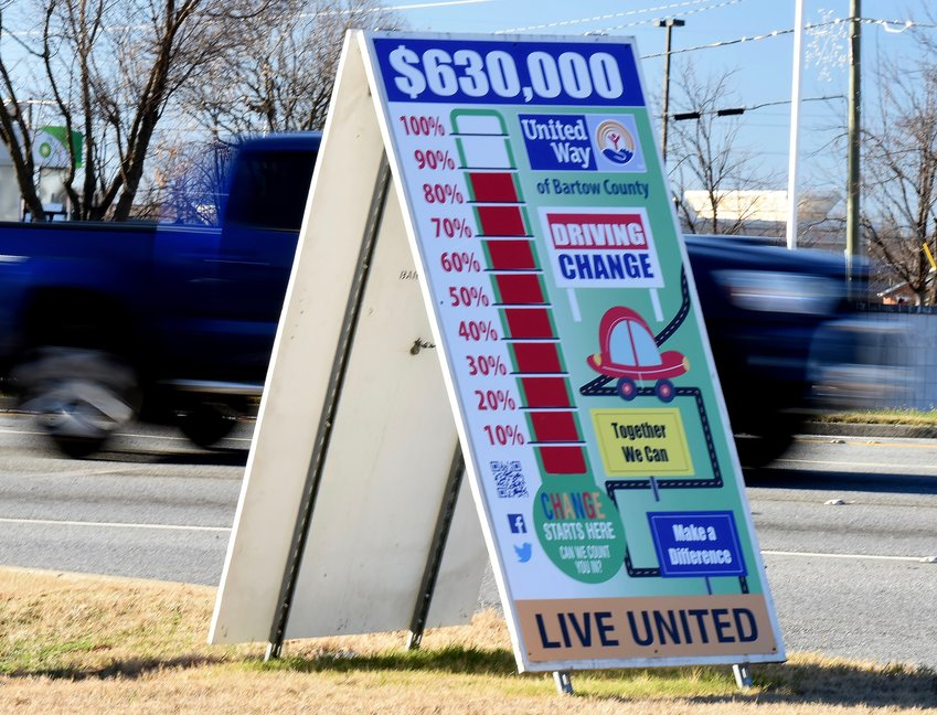 The United Way total board on Main Street in Cartersville indicates the organization has reached 90% of its campaign goal.
