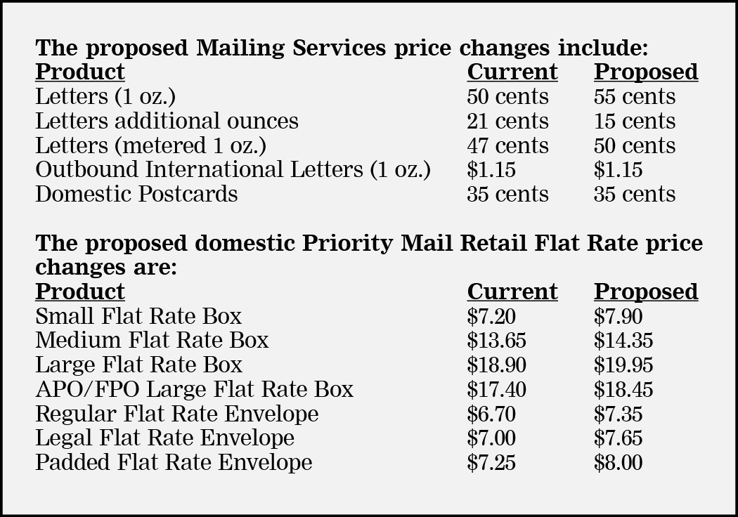 U.S. Postal Service Announces New Prices For 2019