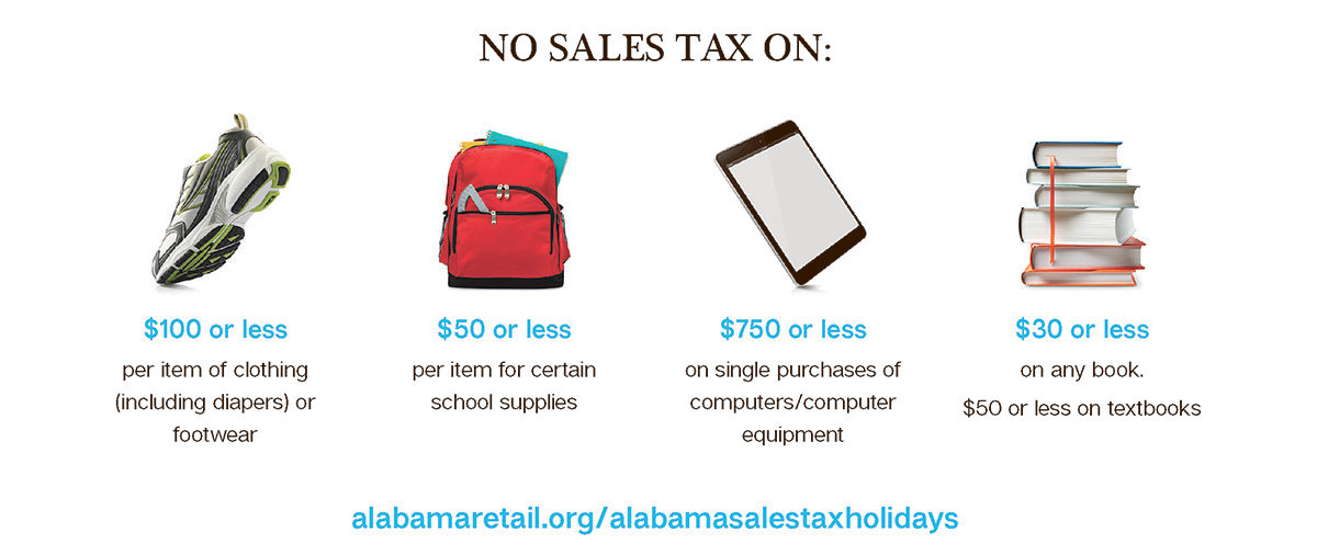 Pictured is a graphic to aid in shopping during this year's Back-to-School Sales Tax Holiday.