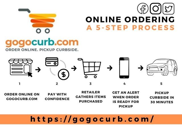 Pictured is the step-by-step ordering process for GoGoCurb.
