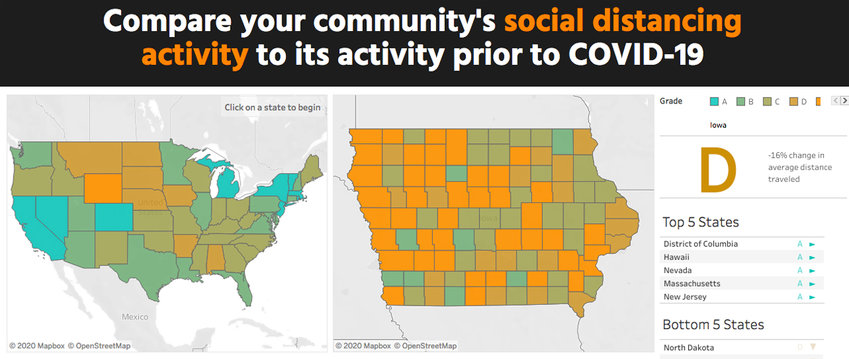 """According to data from www.unacast.com/covid19/social-distancing-scoreboard Iowa ranks 48th of 50 states with regard to following social distancing rules. The state has a """"D"""" rating and locally, both Muscatine and Cedar counties have """"F"""" rankings. States and areas in blue are staying at home more and receiving better rankings than states and areas in orange, which are ranked lowest."""