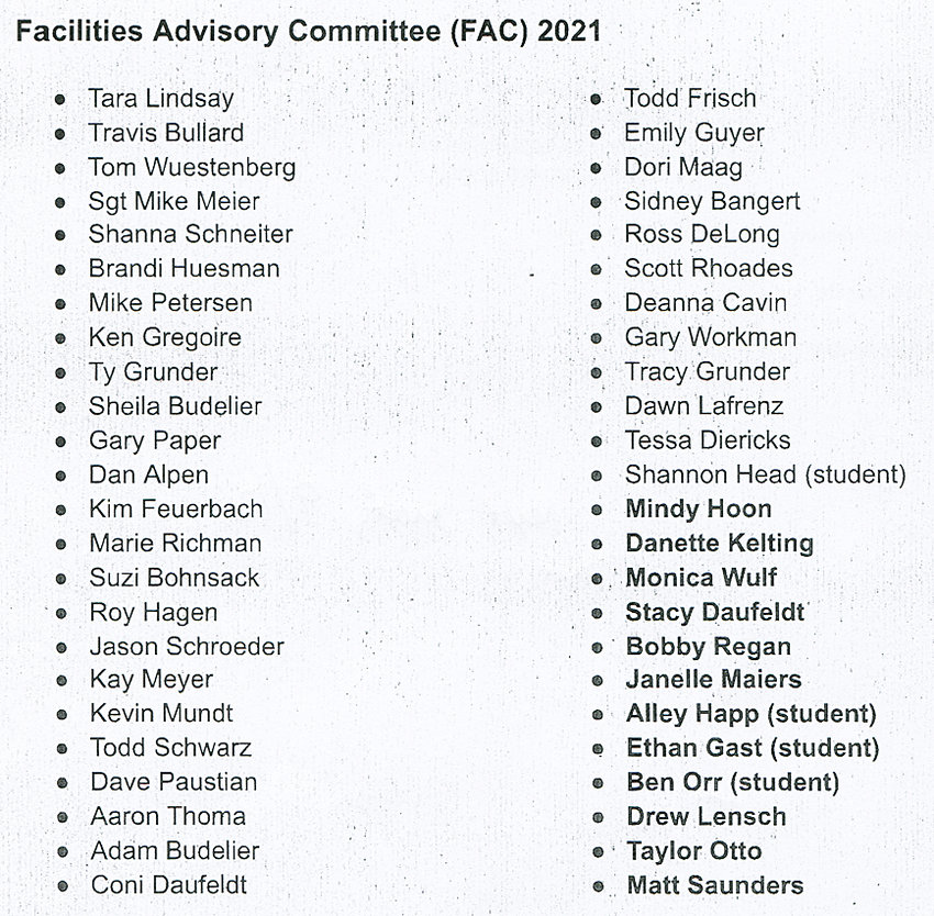 The Durant School District Facilities Advisory Committee (FAC) list presented to school board members at the Aug. 23 work session. There are 48 names on the list, and it was noted that a few more individuals had been asked to join. The names on the right side (bold) were the most recent adds at the work session. Editor's note: The list above is printed as is from the school, with names spelled as presented by the district.