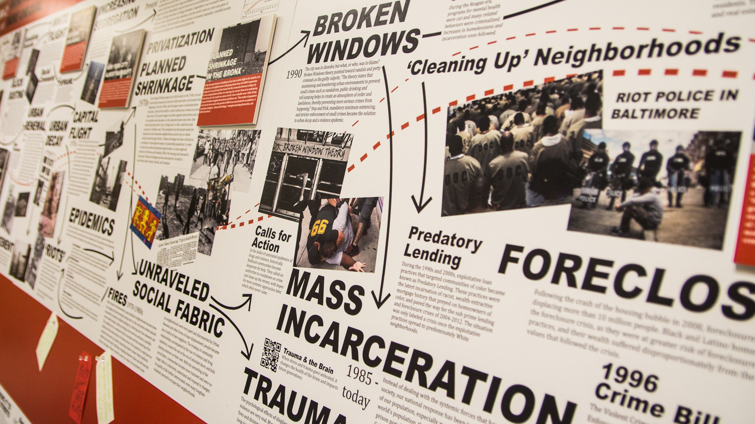 Redlining has been described by clinical psychologist Mindy Fulilove as the 'Rosetta Stone' for understanding current societal imbalance. The exhibit 'Undesign the Redline' on Arthur Avenue attempts to make this connection clear by linking the Depression-era practice with modern social justice movements, including those against mass incarceration.
