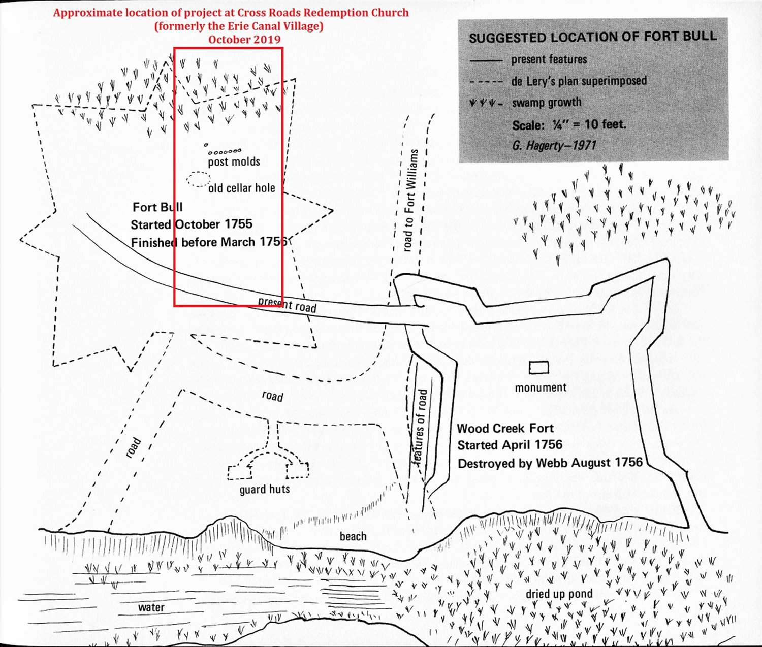 HISTORICAL LOCATIONS — This map provided by the Rome Historical Society identifies a new construction site at the former Erie Canal Village property, along with nearby historical sites.