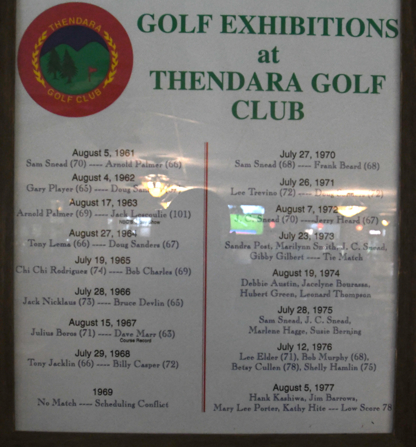 PROFESSIONAL LIST — This poster lists all of the PGA professionals that have played at Thendara. Dave Marr holds the course record at 63, which he shot on August 15, 1967.