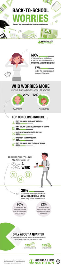 Making sure kids eat right at school may be easier    than many parents realize.