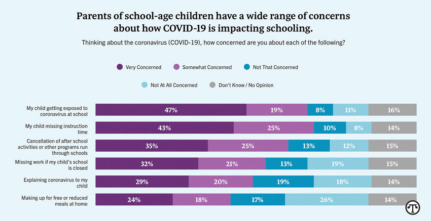 The current health crisis is encouraging many families to take another look at how their kids are educated.