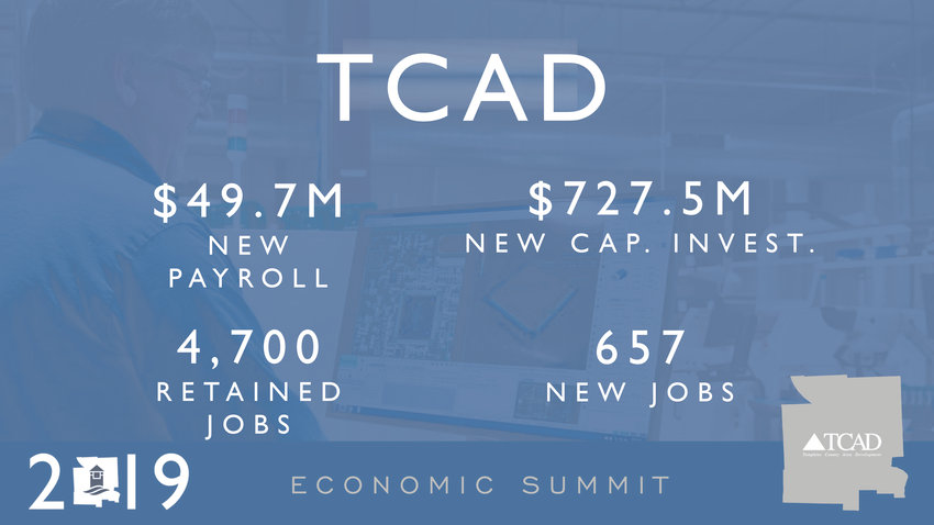 As presented at the summit by TCAD President Heather McDaniel, metrics for the projects that TCAD has worked with over the past five years.
