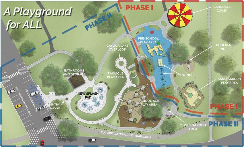 Plans for the Stewart Park inclusive playground.