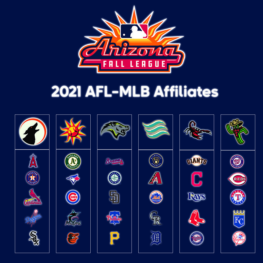 This graphic shows which five MLB teams will send prospects to each of the Arizona Fall League's six teams. From left, the Glendale Desert Dogs, Mesa Solar Sox, Peoria Javelinas, Scottsdale Scorpions, Surprise Saguaros.